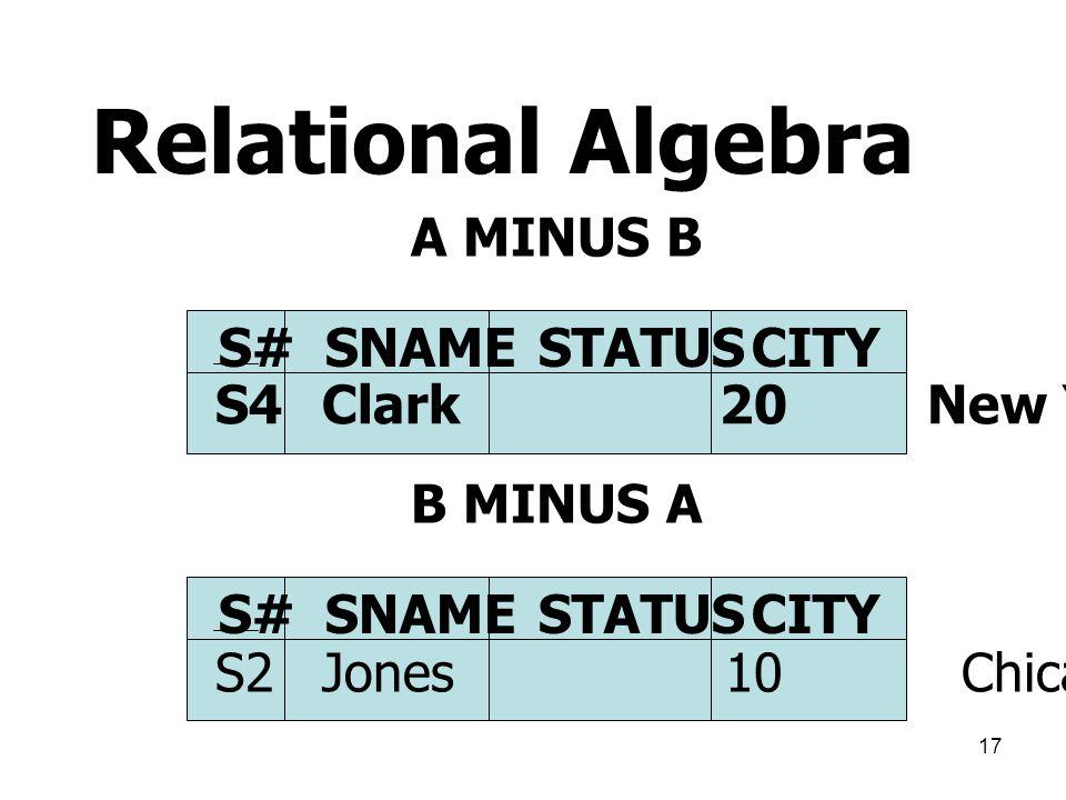 Relational Algebra A MINUS B S# SNAME STATUS CITY S4 Clark 20 New York