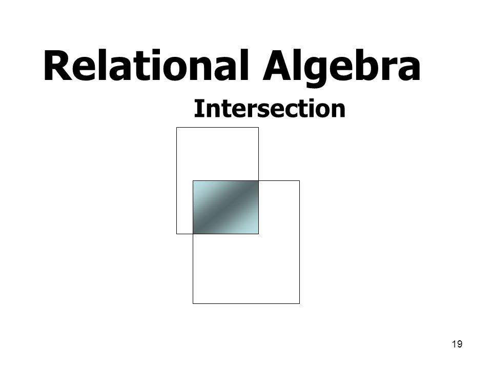 Relational Algebra Intersection