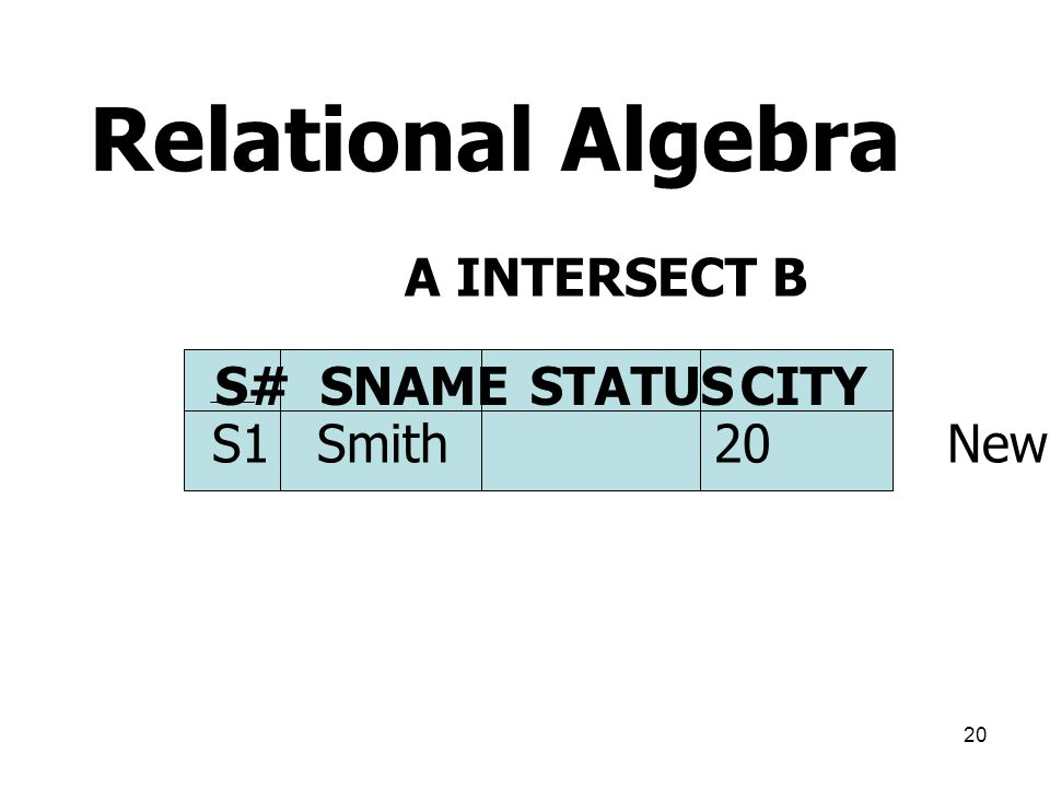 Relational Algebra A INTERSECT B S# SNAME STATUS CITY