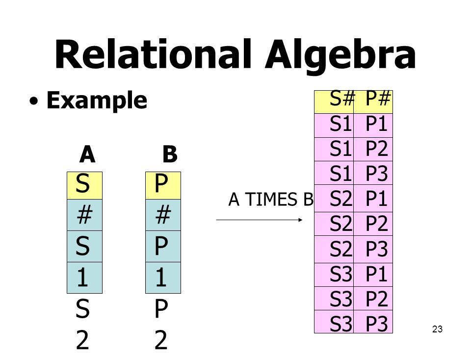 Relational Algebra S# S1 S2 S3 P# P1 P2 P3 Example A B S# S1 S2 S3 P#