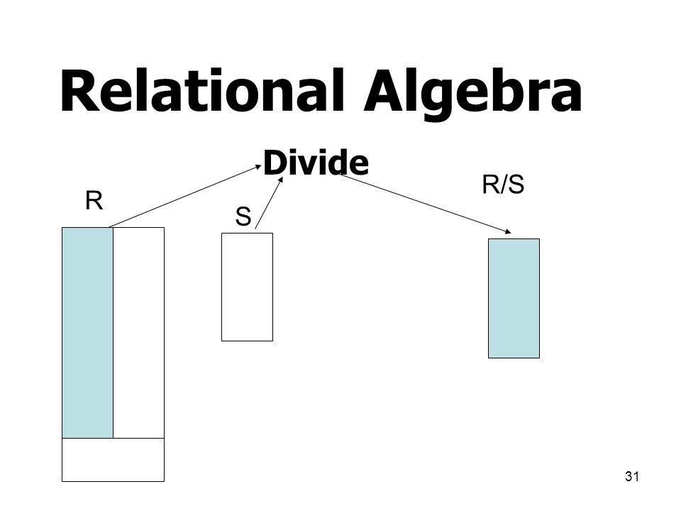Relational Algebra Divide R/S R S