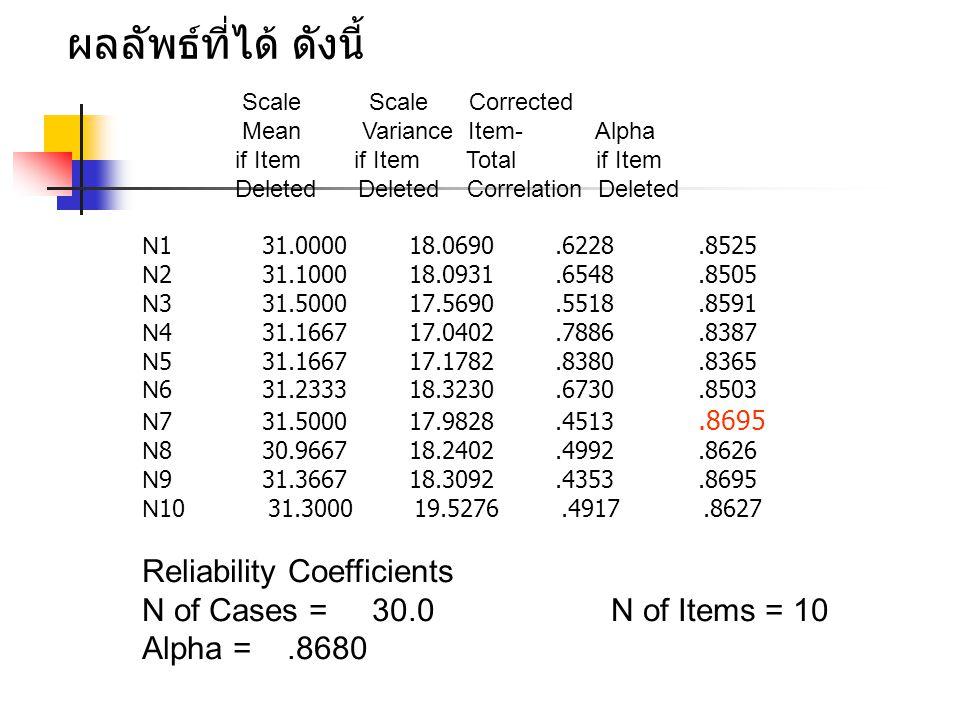 ผลลัพธ์ที่ได้ ดังนี้ Reliability Coefficients
