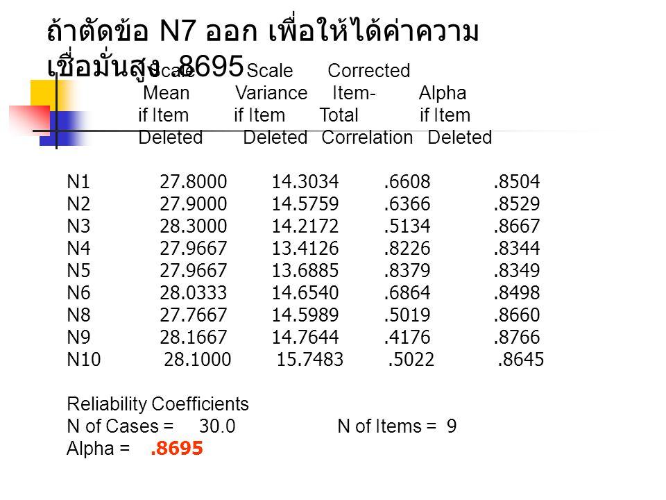 ถ้าตัดข้อ N7 ออก เพื่อให้ได้ค่าความเชื่อมั่นสูง .8695