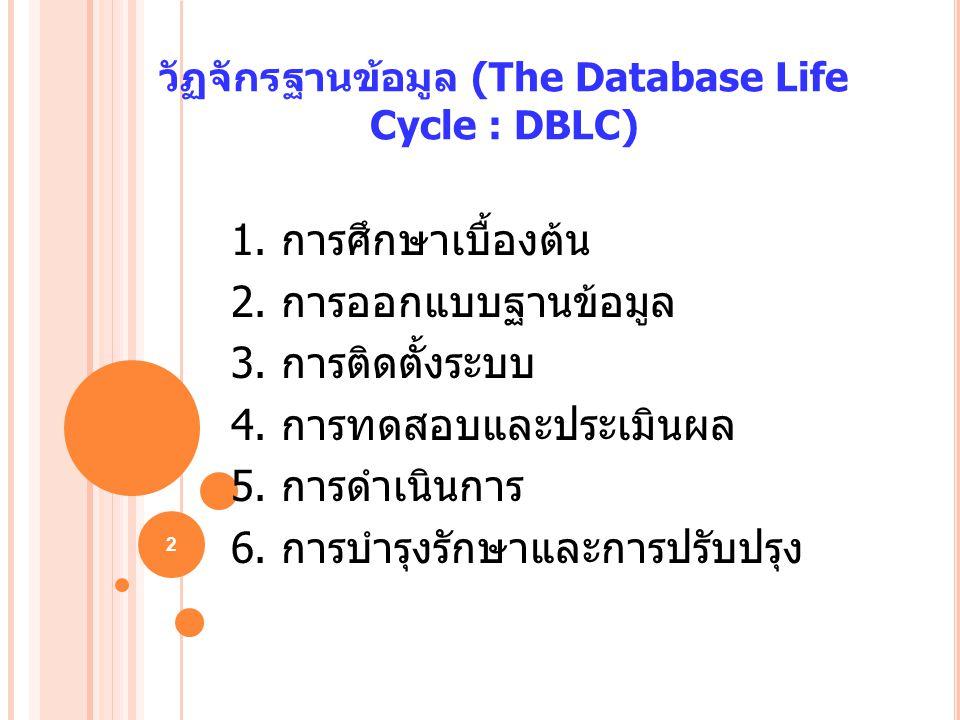วัฏจักรฐานข้อมูล (The Database Life Cycle : DBLC)