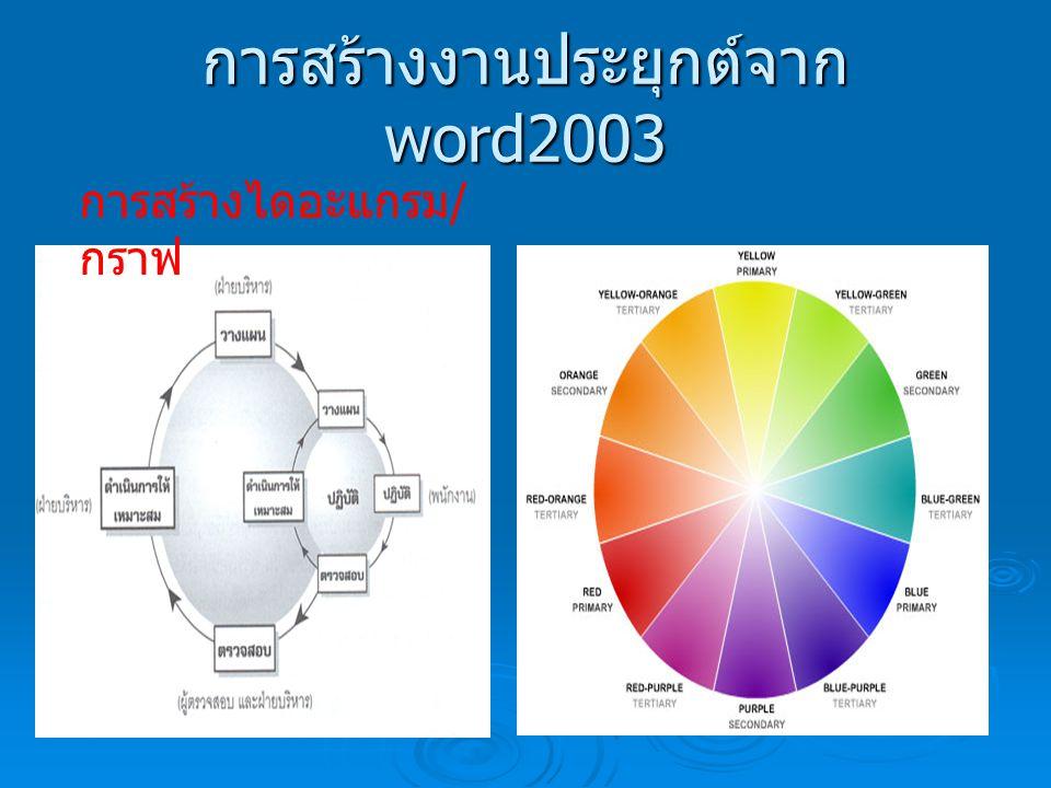 การสร้างงานประยุกต์จาก word2003