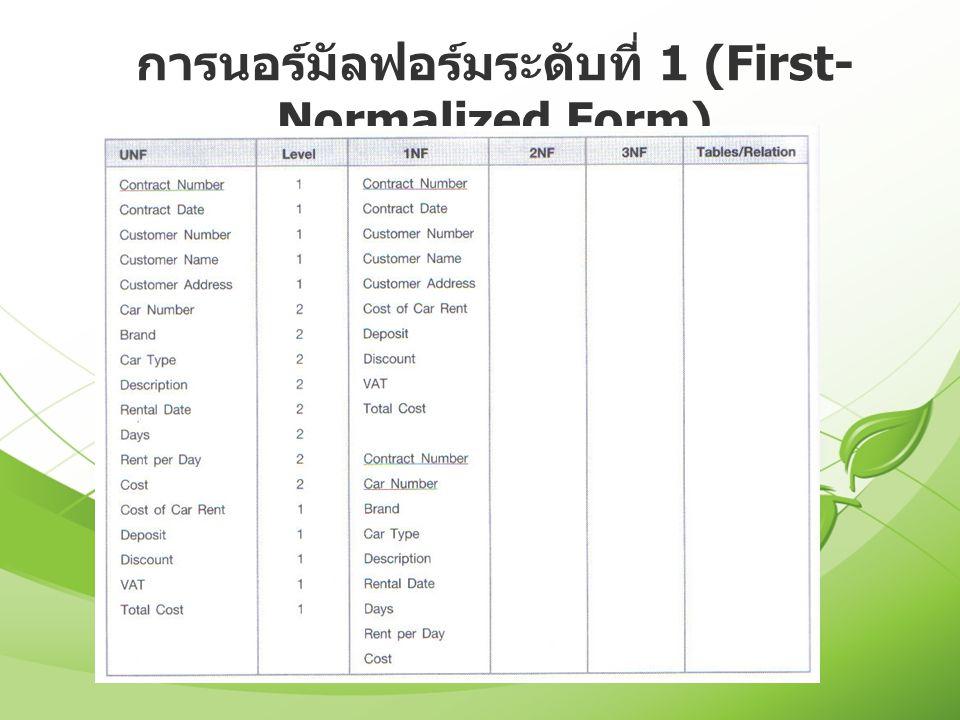 การนอร์มัลฟอร์มระดับที่ 1 (First-Normalized Form)
