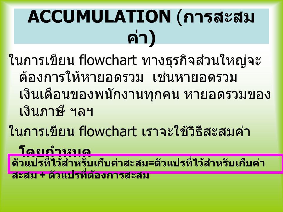 ACCUMULATION (การสะสมค่า)
