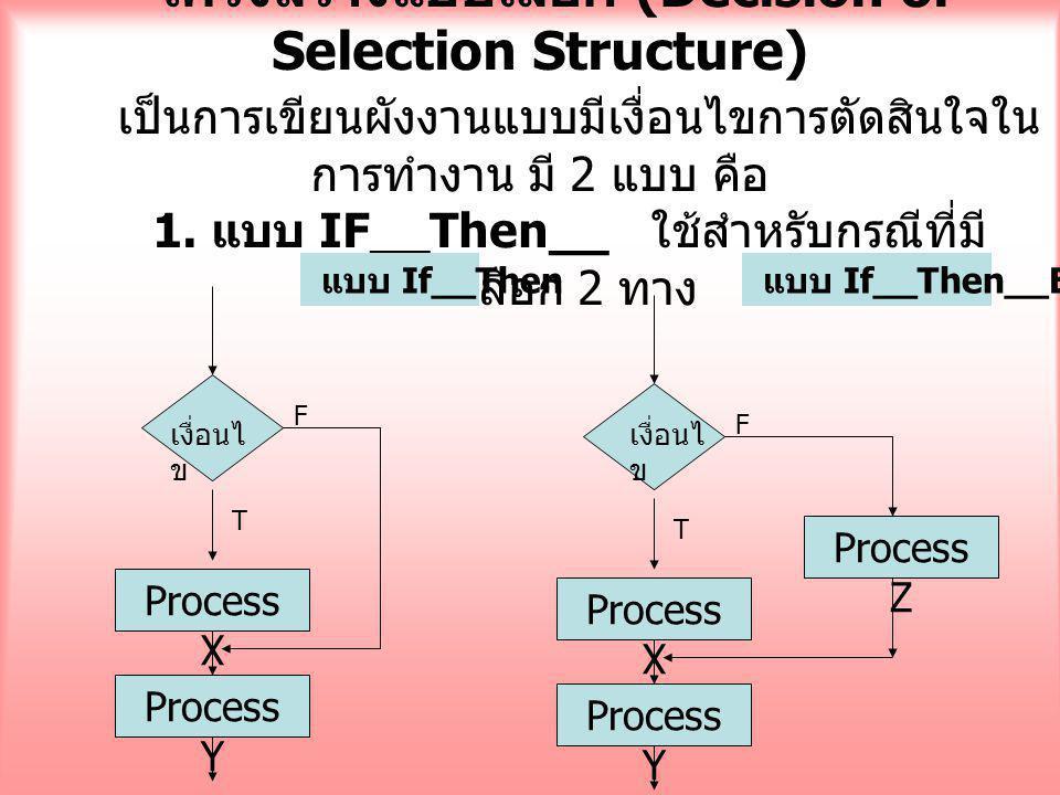 โครงสร้างแบบเลือก (Decision or Selection Structure) เป็นการเขียนผังงานแบบมีเงื่อนไขการตัดสินใจในการทำงาน มี 2 แบบ คือ 1. แบบ IF__Then__ ใช้สำหรับกรณีที่มี ทางเลือก 2 ทาง