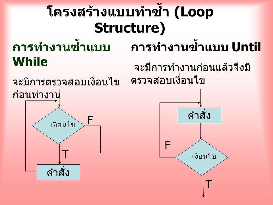 โครงสร้างแบบทำซ้ำ (Loop Structure)