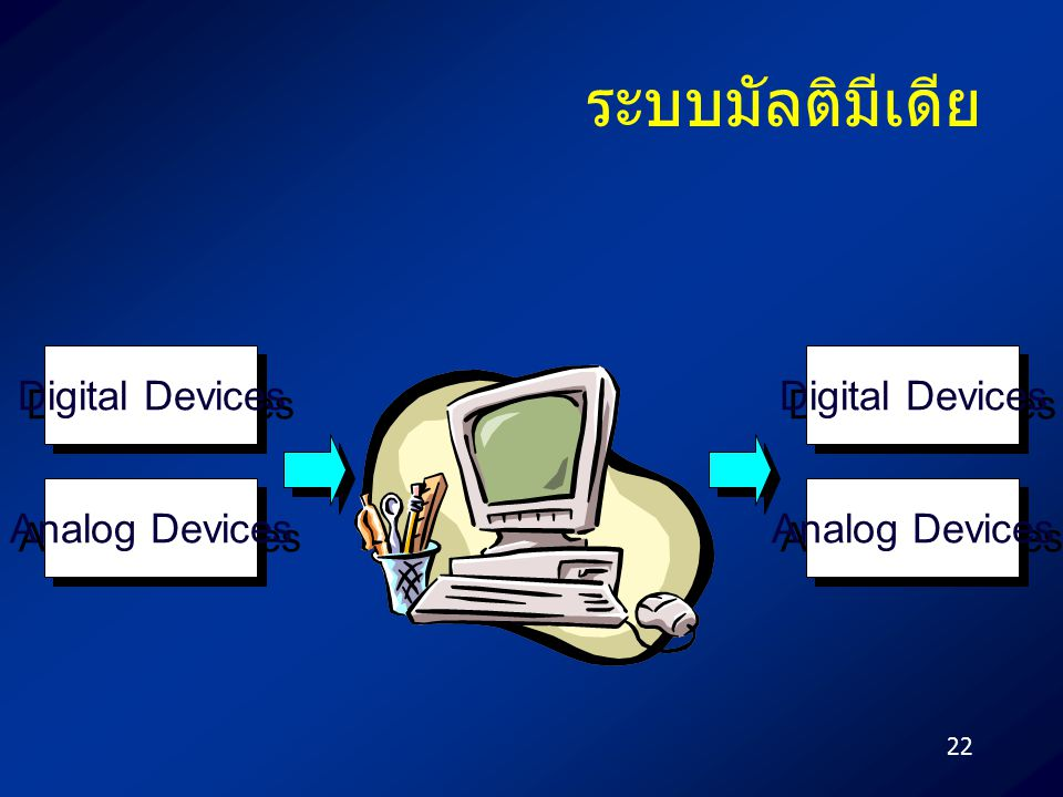 ระบบมัลติมีเดีย Digital Devices Digital Devices Analog Devices