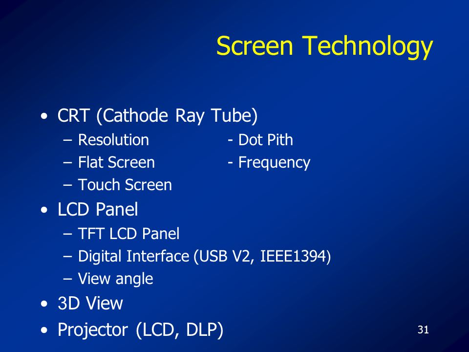 Screen Technology CRT (Cathode Ray Tube) LCD Panel 3D View