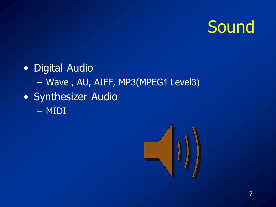 Sound Digital Audio Synthesizer Audio
