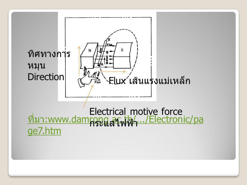 ทิศทางการหมุน Direction. Flux เส้นแรงแม่เหล็ก. Electrical motive force กระแสไฟฟ้า.