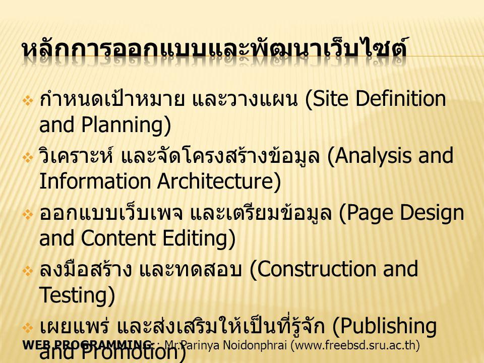 หลักการออกแบบและพัฒนาเว็บไซต์
