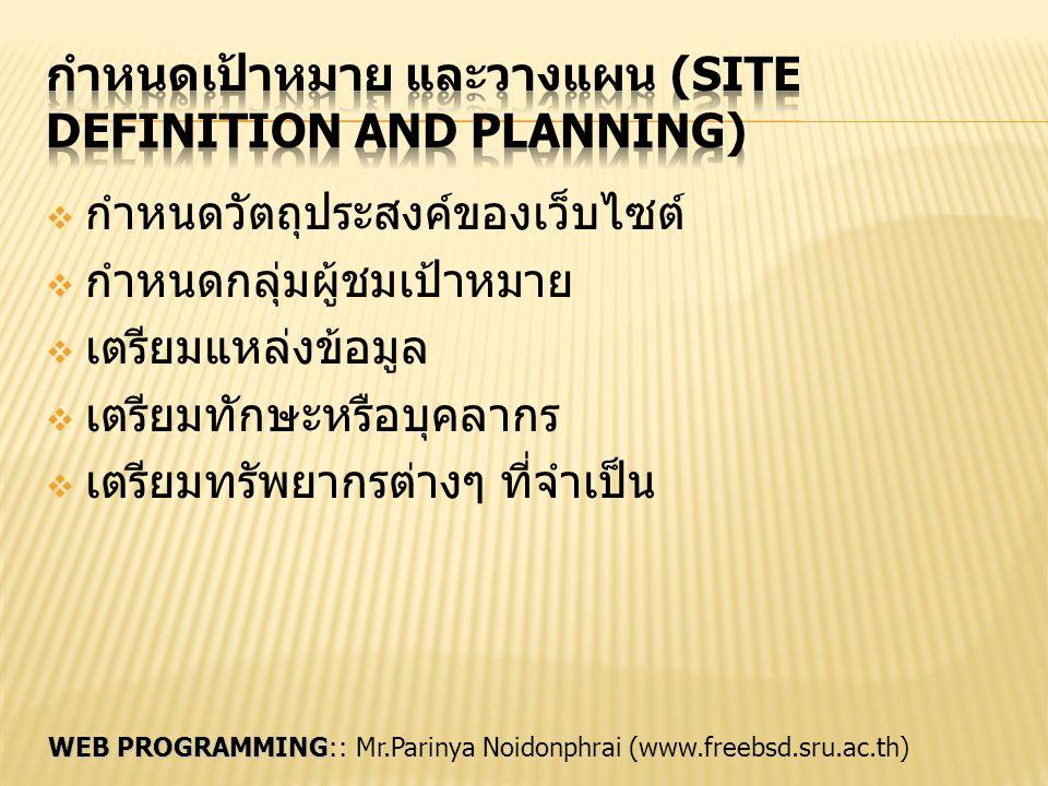กำหนดเป้าหมาย และวางแผน (Site Definition and Planning)