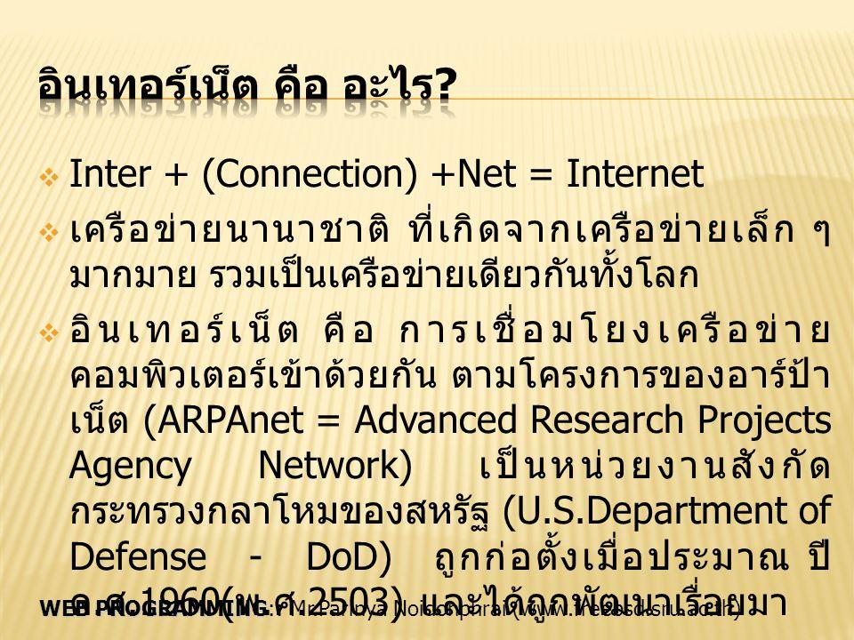 อินเทอร์เน็ต คือ อะไร Inter + (Connection) +Net = Internet