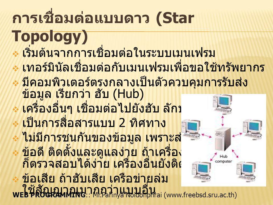 การเชื่อมต่อแบบดาว (Star Topology)