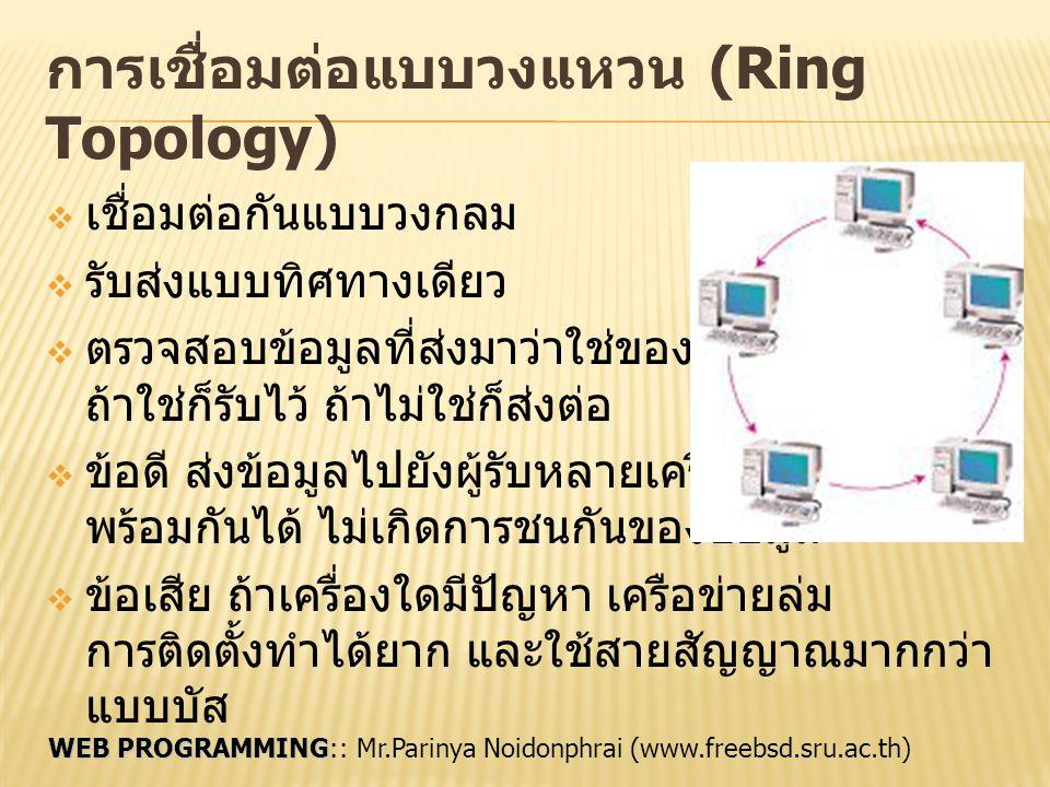 การเชื่อมต่อแบบวงแหวน (Ring Topology)