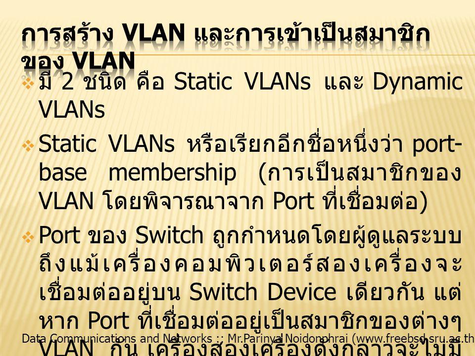 การสร้าง VLAN และการเข้าเป็นสมาชิกของ VLAN