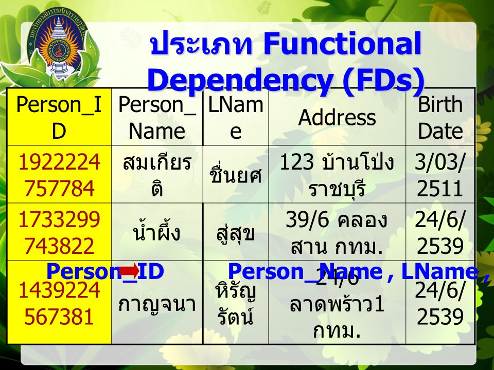 ประเภท Functional Dependency (FDs)