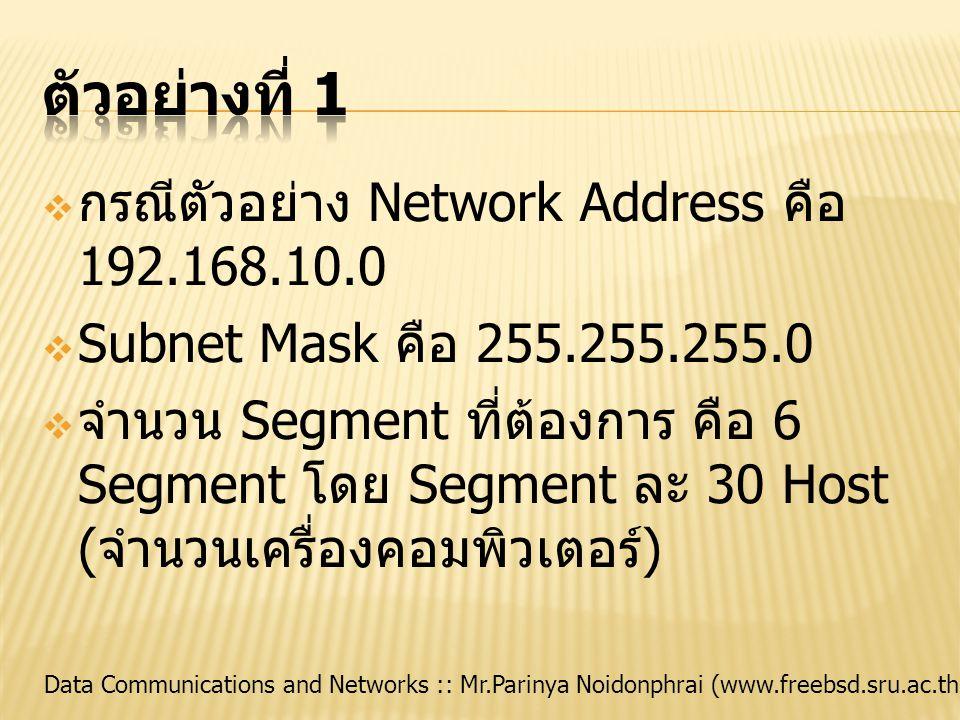 ตัวอย่างที่ 1 กรณีตัวอย่าง Network Address คือ 192.168.10.0