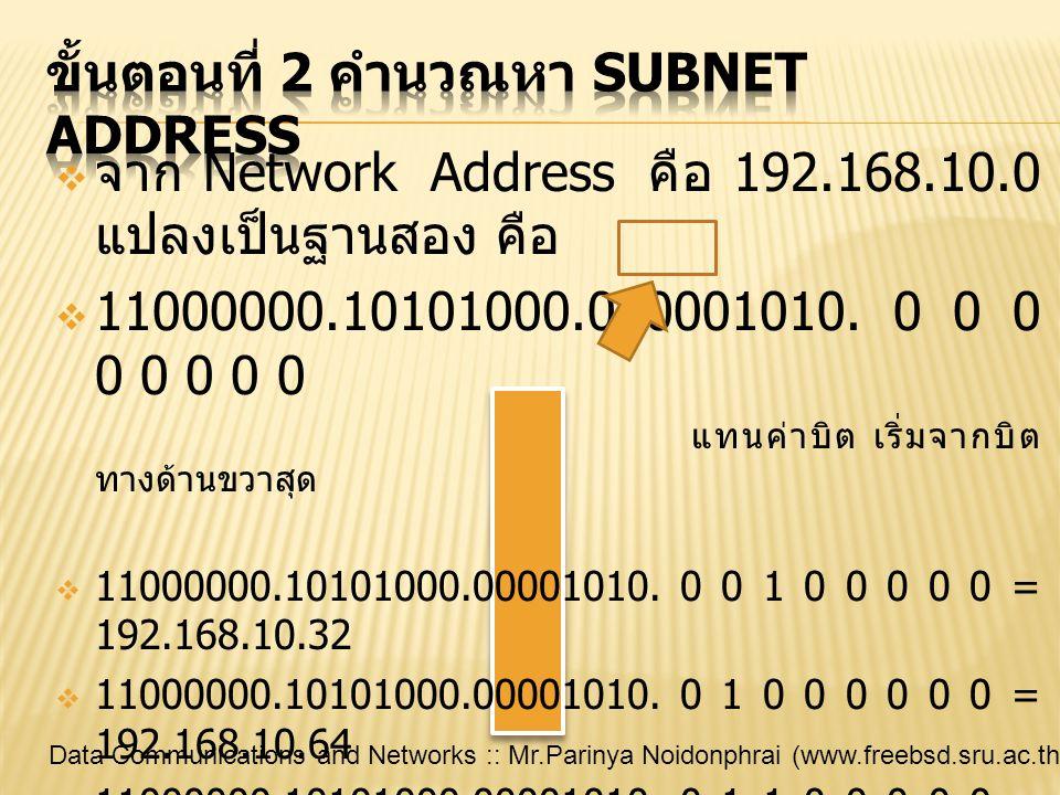 ขั้นตอนที่ 2 คำนวณหา Subnet Address