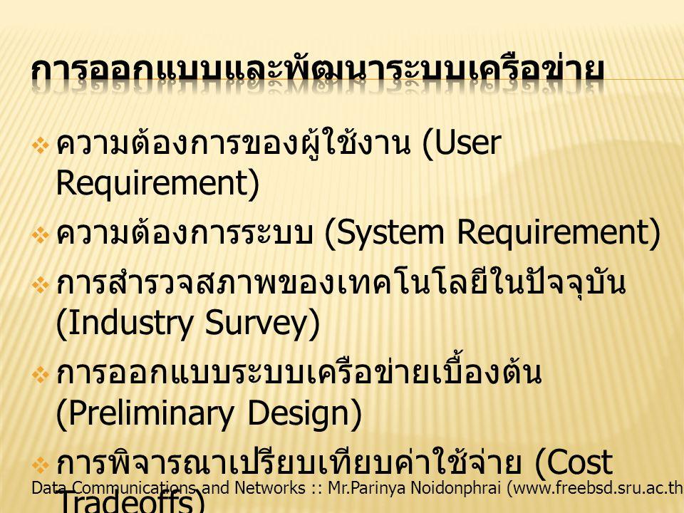 การออกแบบและพัฒนาระบบเครือข่าย