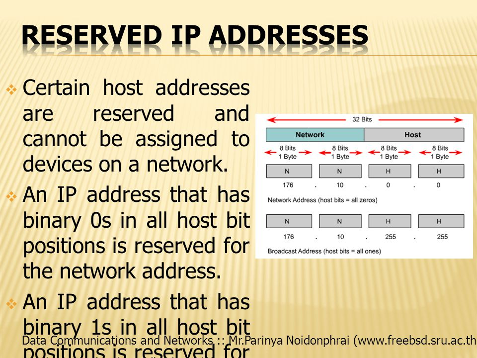 Reserved IP Addresses Certain host addresses are reserved and cannot be assigned to devices on a network.