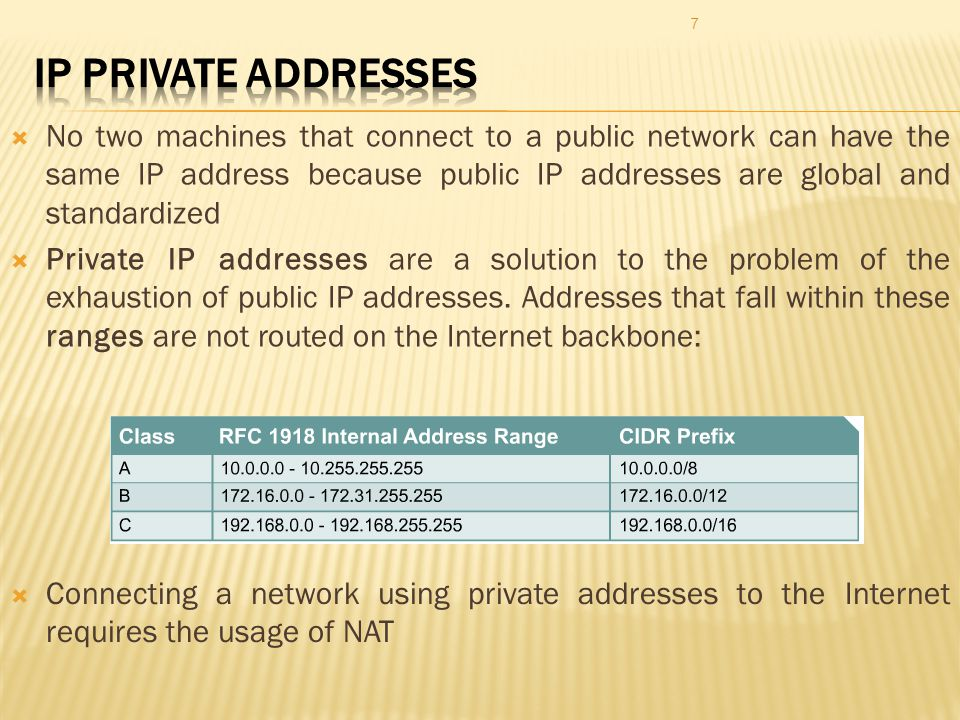 IP Private Addresses
