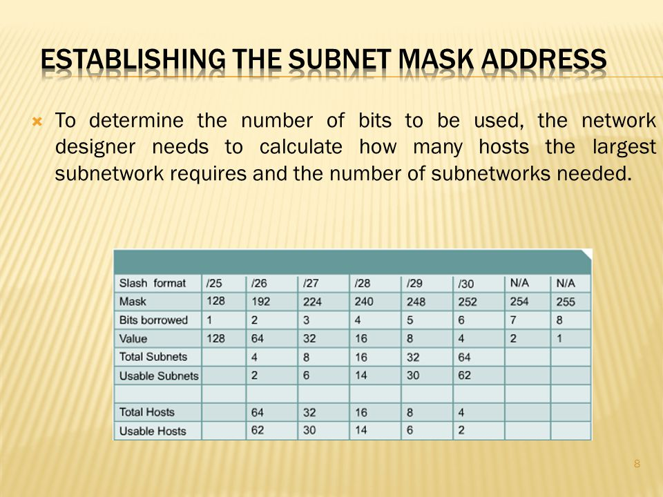 Establishing the Subnet Mask Address