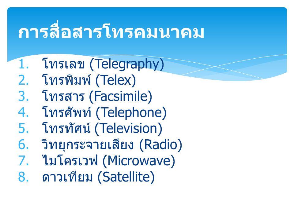 การสื่อสารโทรคมนาคม โทรเลข (Telegraphy) โทรพิมพ์ (Telex)