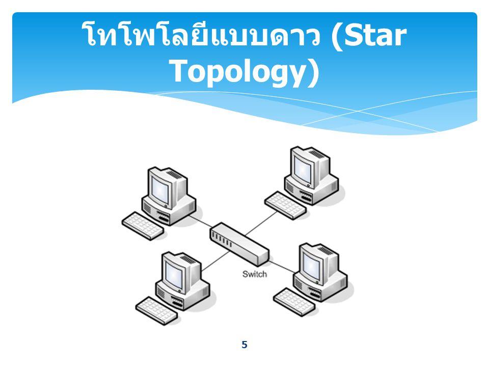โทโพโลยีแบบดาว (Star Topology)