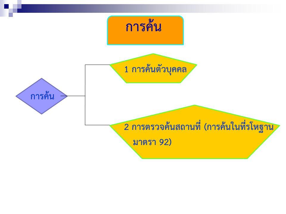 การค้น 1 การค้นตัวบุคคล การค้น 2 การตรวจค้นสถานที่ (การค้นในที่รโหฐาน
