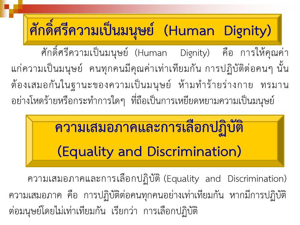 ศักดิ์ศรีความเป็นมนุษย์ (Human Dignity)