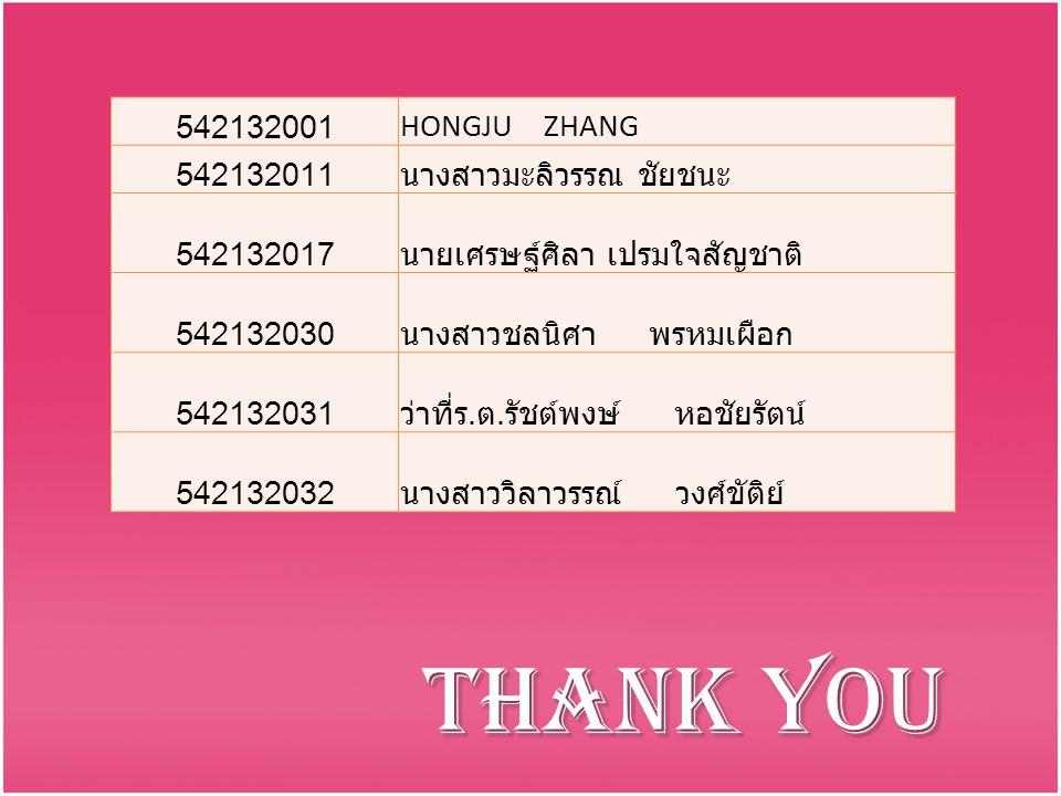 Thank You สมาชิก 542132001 HONGJU ZHANG 542132011