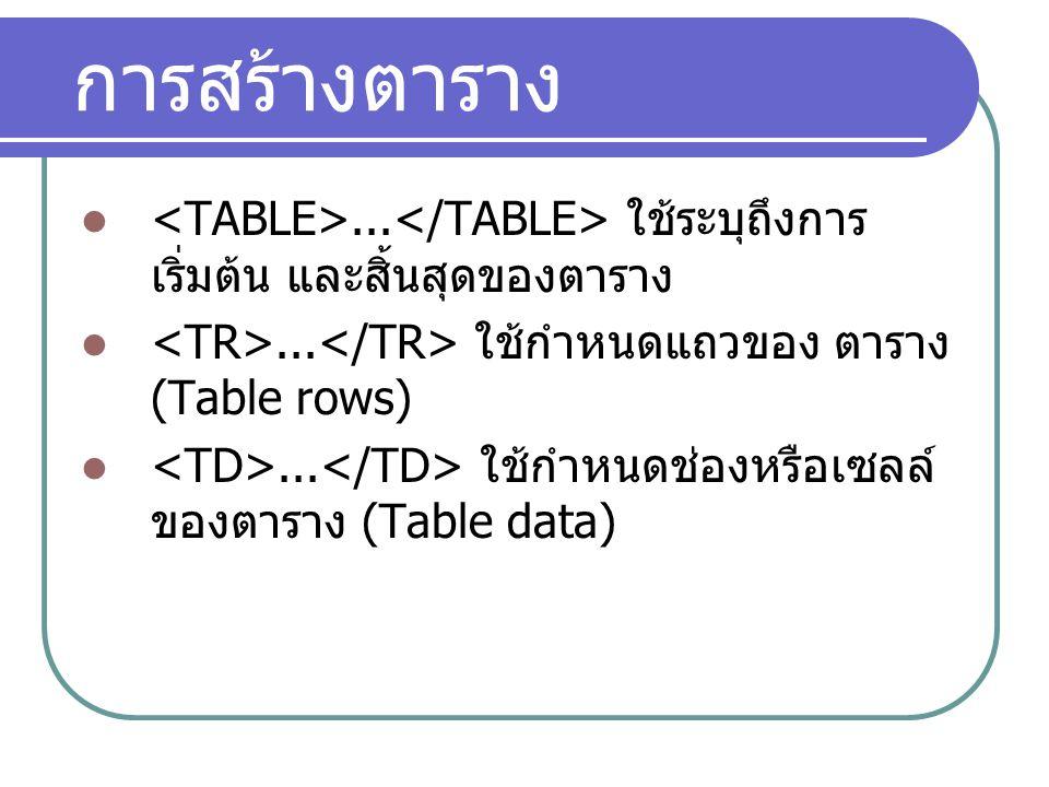 การสร้างตาราง <TABLE>...</TABLE> ใช้ระบุถึงการเริ่มต้น และสิ้นสุดของตาราง. <TR>...</TR> ใช้กำหนดแถวของ ตาราง (Table rows)