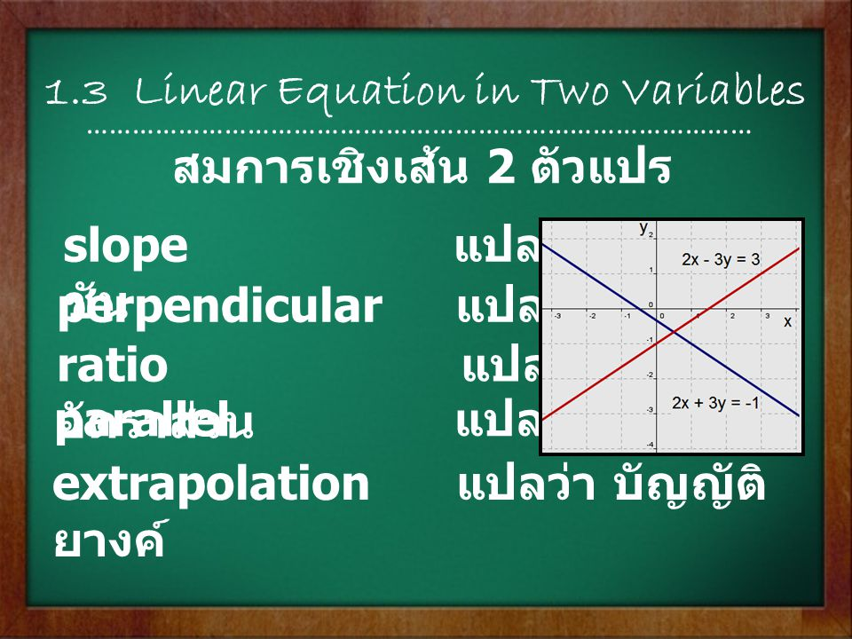 1.3 Linear Equation in Two Variables