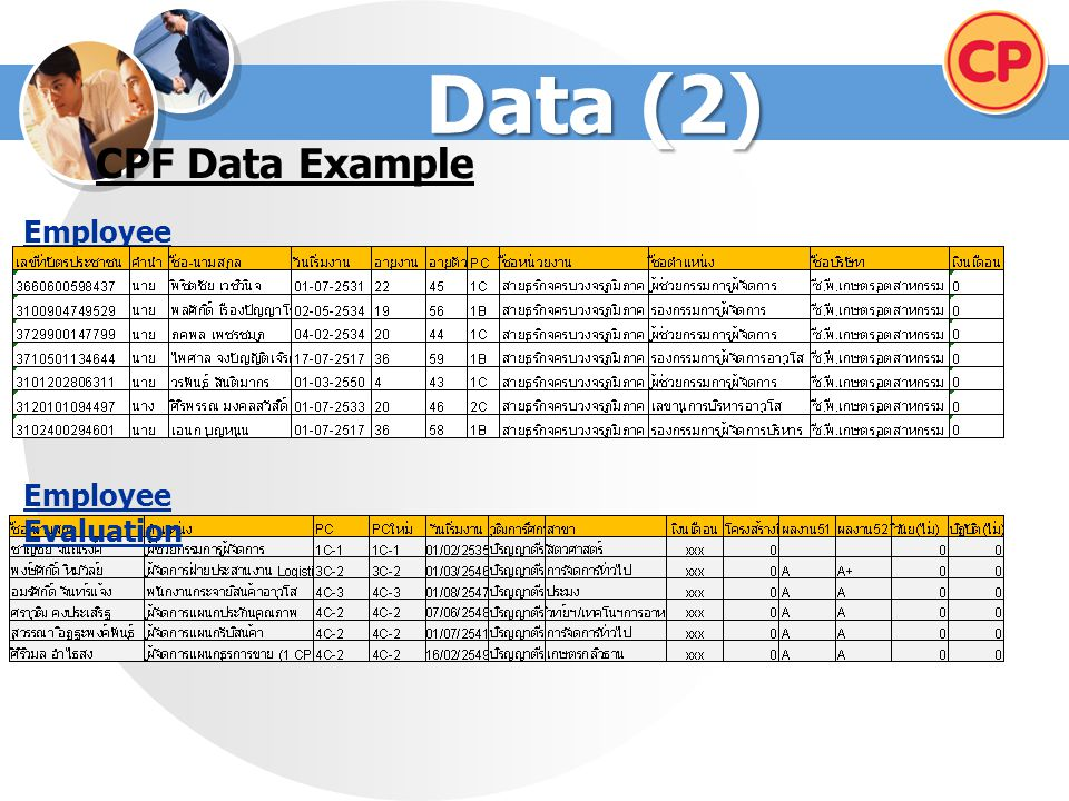 Data (2) CPF Data Example Employee Profile Employee Evaluation