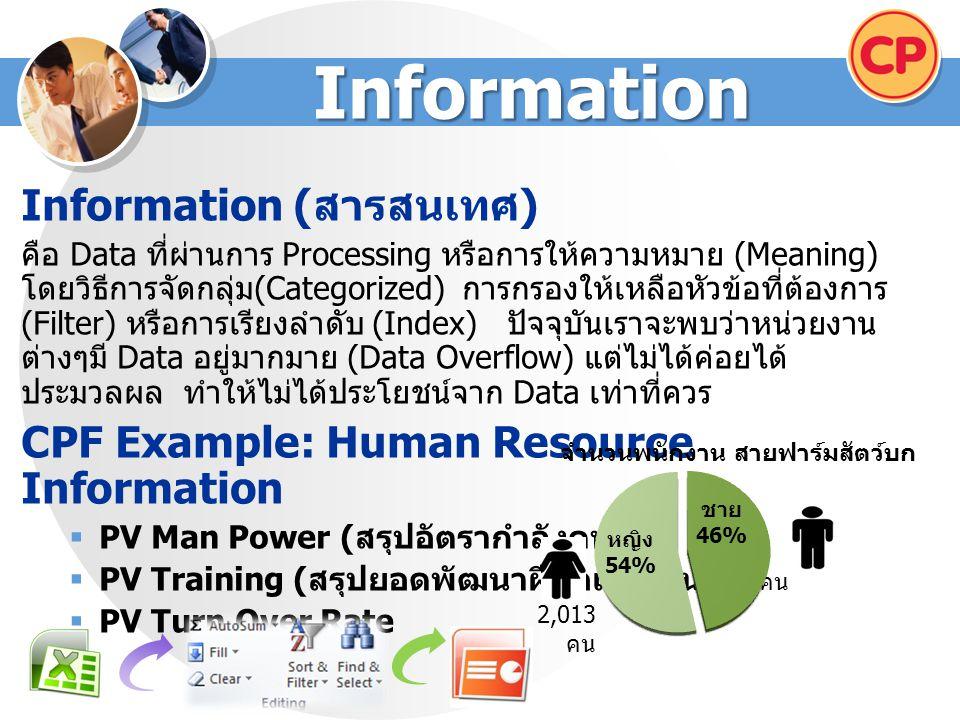 Information Information (สารสนเทศ)