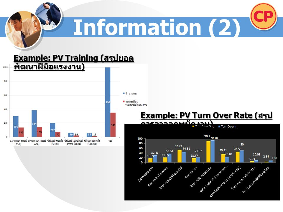 Information (2) Example: PV Training (สรุปยอดพัฒนาฝีมือแรงงาน)