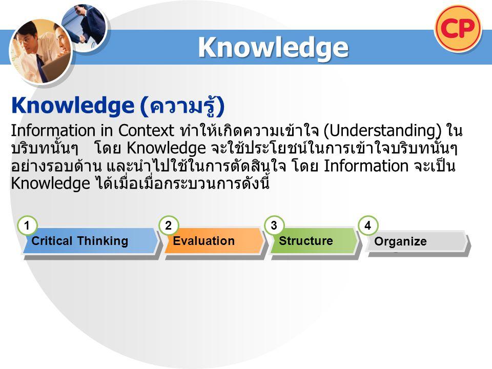 Knowledge Knowledge (ความรู้)