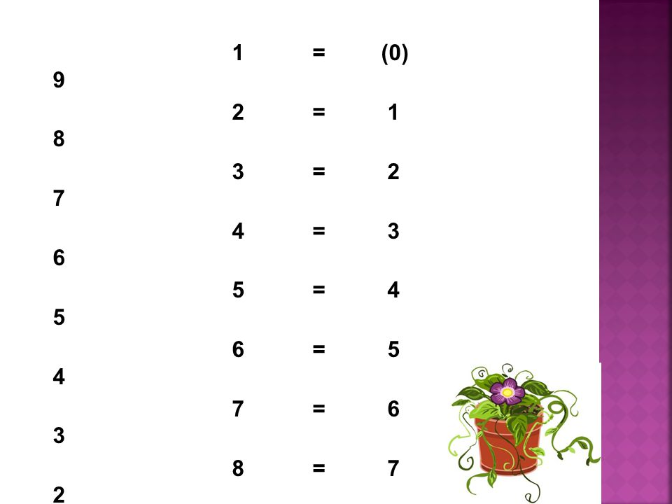 1 = (0) 9 2 = 1 8 3 = 2 7 4 = 3 6 5 = 4 5 6 = 5 4 7 = 6 3 8 = 7 2 9 = 8 1 10 = 9 0 11 = 9 9 12 = 1 0 8