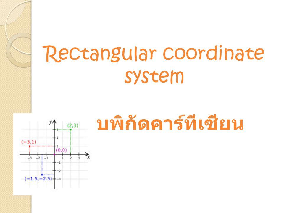 ระบบพิกัดคาร์ทีเซียน