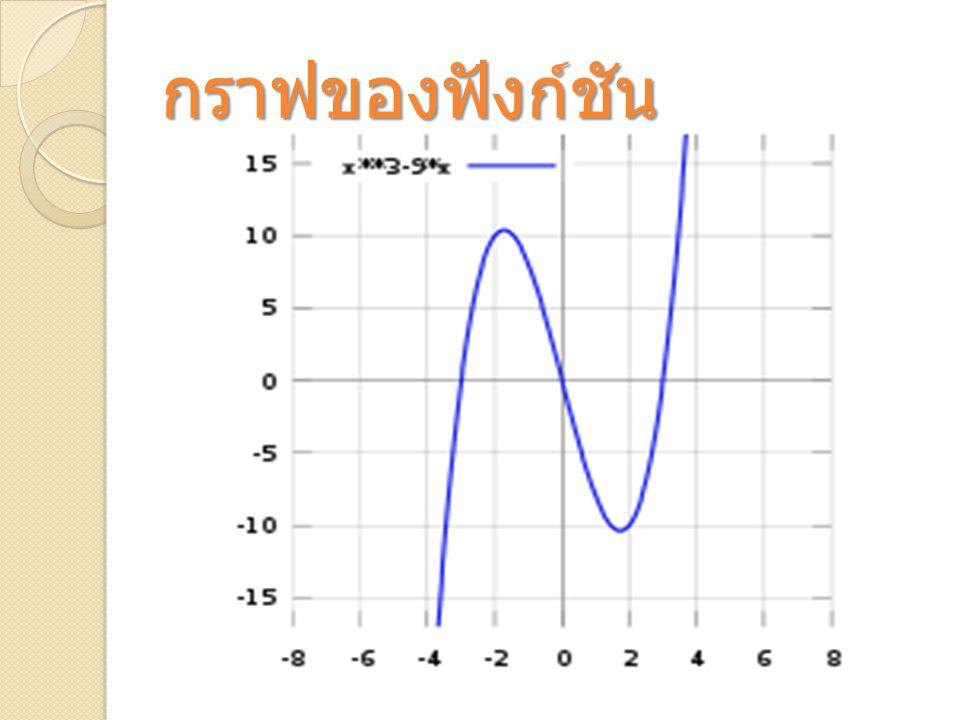กราฟของฟังก์ชัน