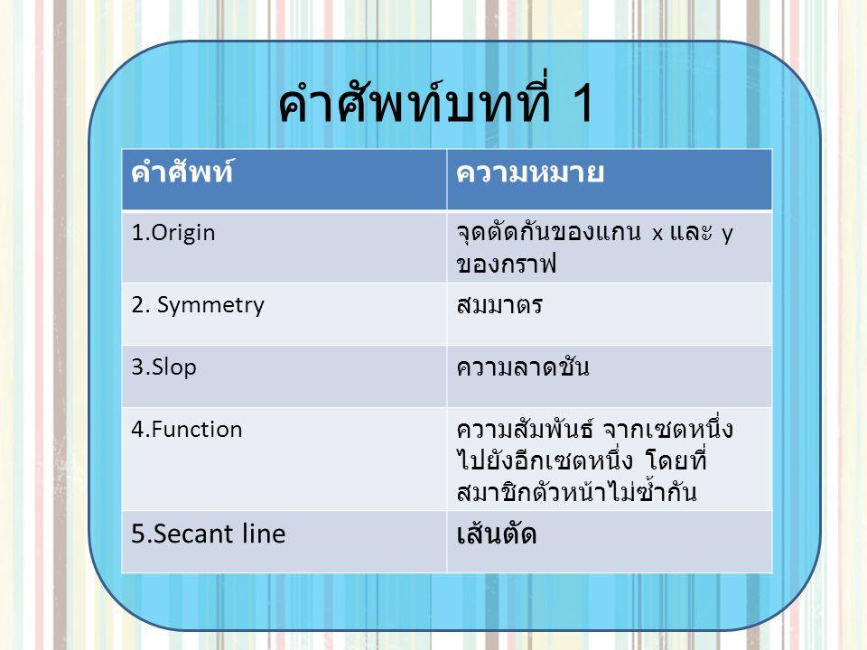 คำศัพท์บทที่ 1 คำศัพท์ ความหมาย 5.Secant line เส้นตัด 1.Origin