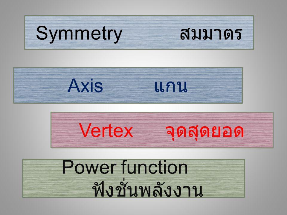 Power function ฟังชั่นพลังงาน