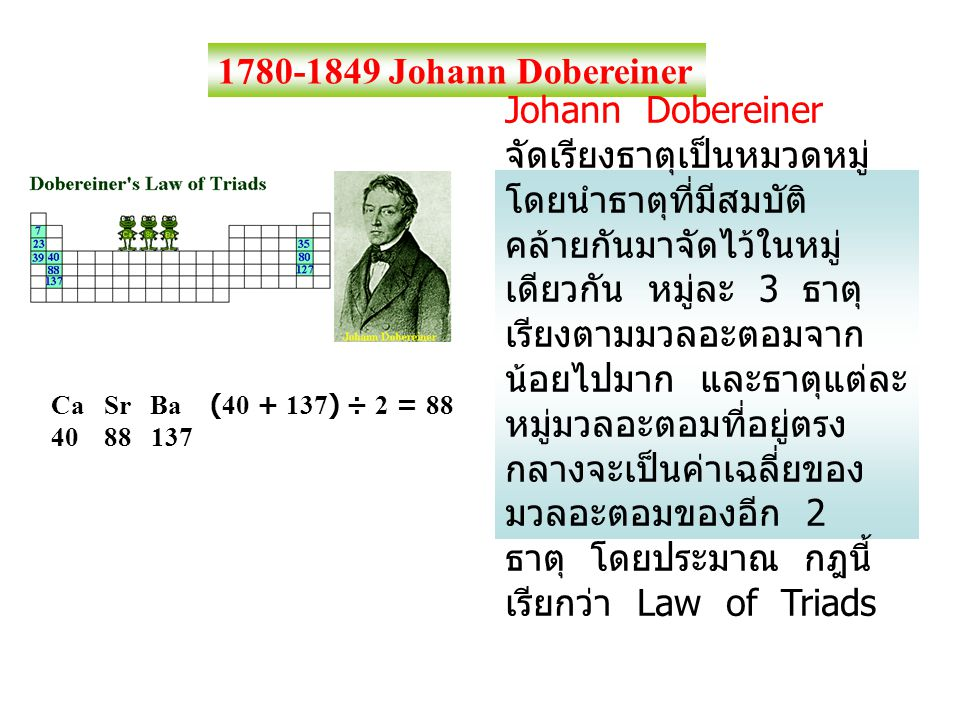 1780-1849 Johann Dobereiner