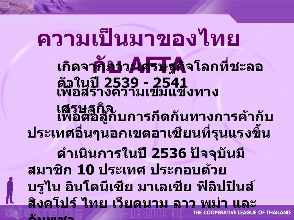 ความเป็นมาของไทยกับ AFTA