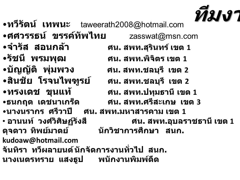 ทีมงาน ทวีรัตน์ เทพนะ taweerath2008@hotmail.com