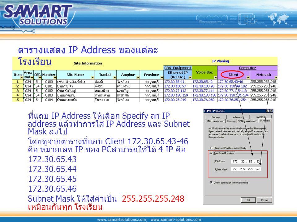 ตารางแสดง IP Address ของแต่ละโรงเรียน